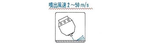 噴出風速2~50m/s